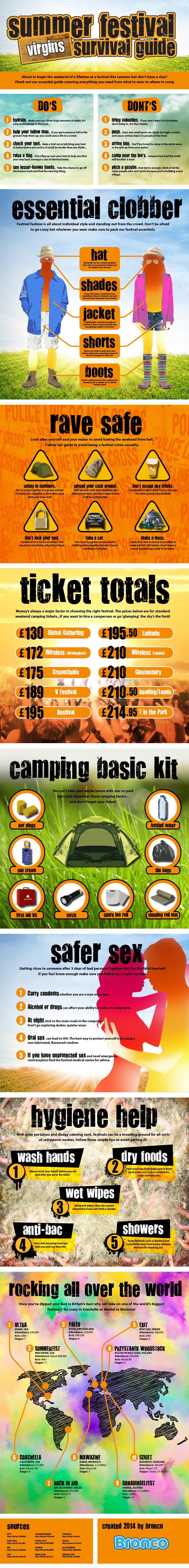 summer-festival-survival-guide